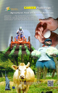 Agriculture Food Natural Resources Poster