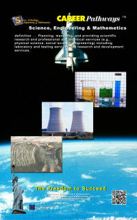 Science, Engineering & Mathematics Poster